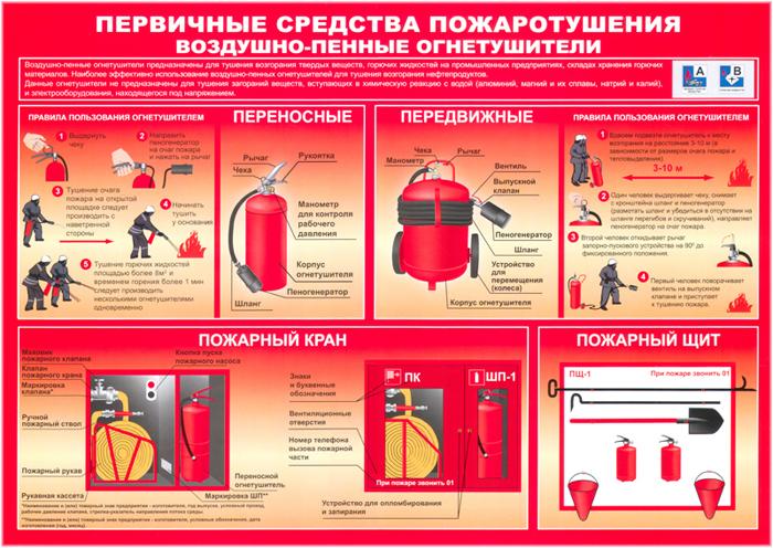 что такое пожарный расчет общего